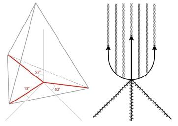 Кристаллическая решетка Каджепута